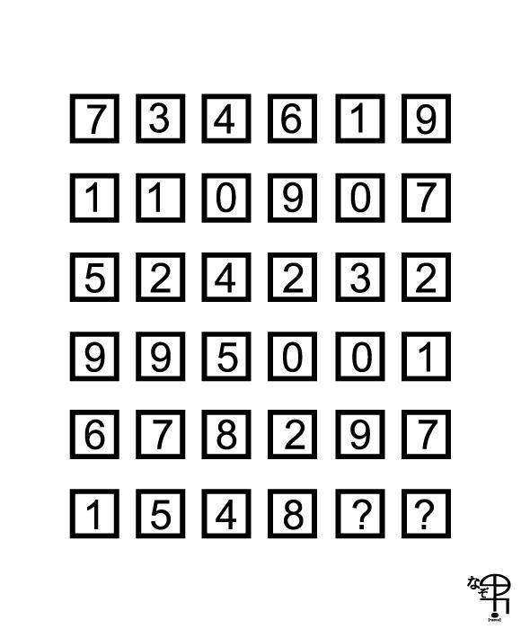 f:id:nazoo:20180516153908p:plain