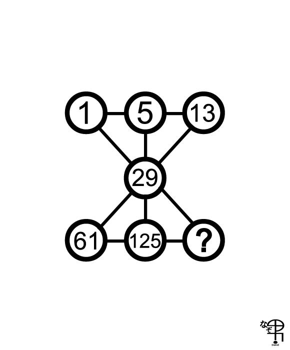 f:id:nazoo:20180516154959p:plain