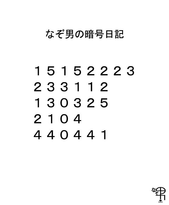f:id:nazoo:20180516155310p:plain