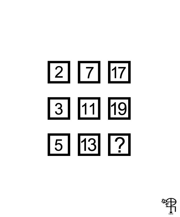 f:id:nazoo:20180518192610p:plain
