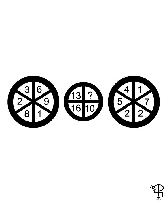 f:id:nazoo:20180528181000p:plain