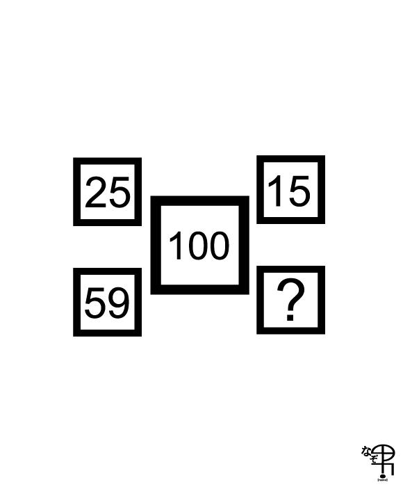 f:id:nazoo:20180530162544p:plain