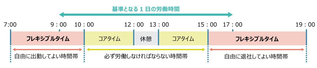 f:id:nbnl_takashi:20210205101304p:plain