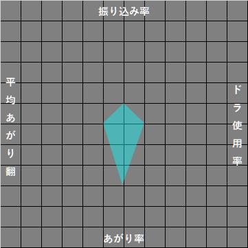 f:id:nbtnk:20200223185420p:plain