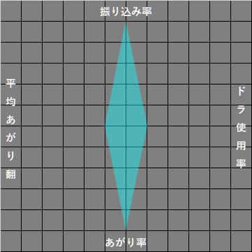 f:id:nbtnk:20200223185850p:plain
