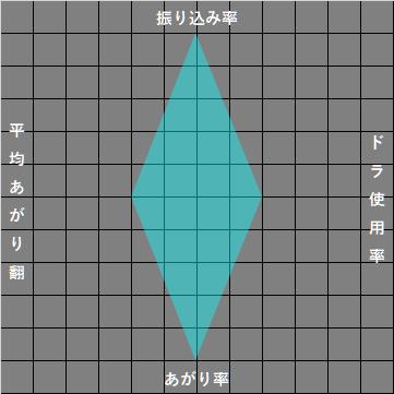 f:id:nbtnk:20200223194235p:plain