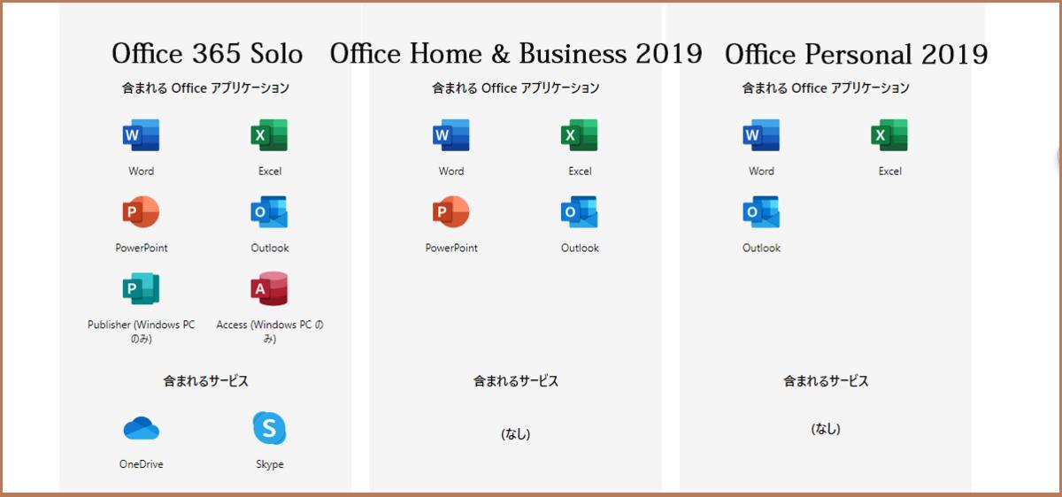 Office アプリ