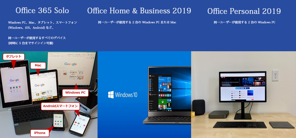 Windows PC、Mac、iOS、Android
