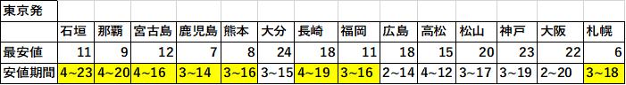 f:id:nc_ryugaku:20170919053750p:plain