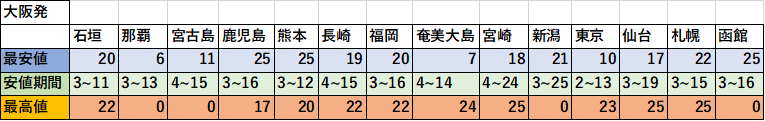 f:id:nc_ryugaku:20170919061932p:plain