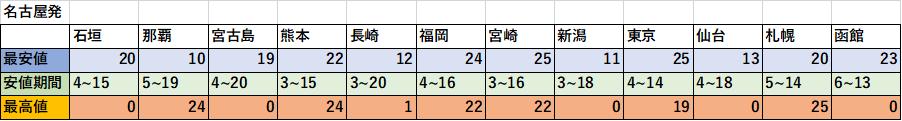 f:id:nc_ryugaku:20170919075301p:plain