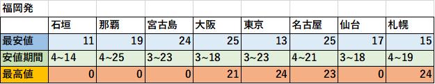 f:id:nc_ryugaku:20170919080717p:plain