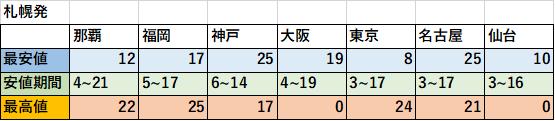 f:id:nc_ryugaku:20170919081947p:plain