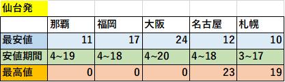 f:id:nc_ryugaku:20170919083803p:plain