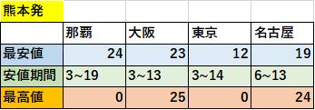 f:id:nc_ryugaku:20170919084447p:plain