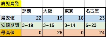 f:id:nc_ryugaku:20170919085253p:plain
