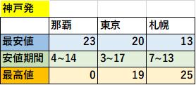 f:id:nc_ryugaku:20170919085821p:plain