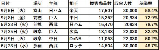 f:id:nc_ryugaku:20180130125534p:plain