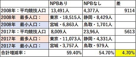 f:id:nc_ryugaku:20180201131006p:plain