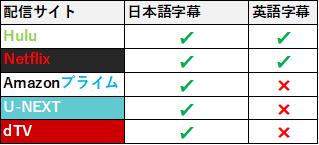 f:id:nc_ryugaku:20180208122249p:plain