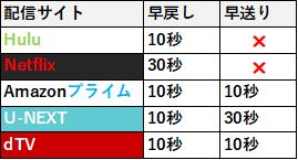f:id:nc_ryugaku:20180208125551p:plain