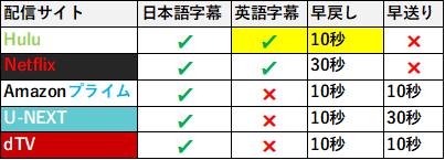 f:id:nc_ryugaku:20180208131937p:plain