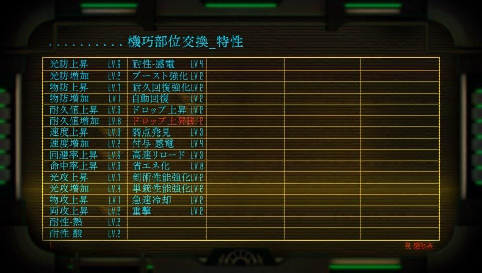 『ダマスカスギヤ 西京EXODUS』の神型G1グランプリ優勝時の装備の特性