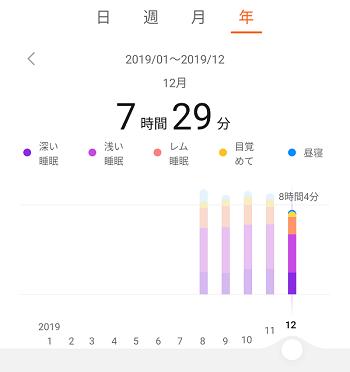HUAWEIのTrusleepによる睡眠記録