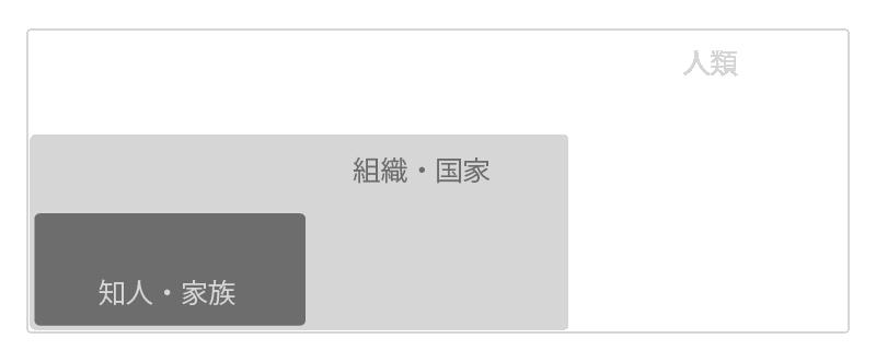 f:id:ndel:20170516002935p:plain