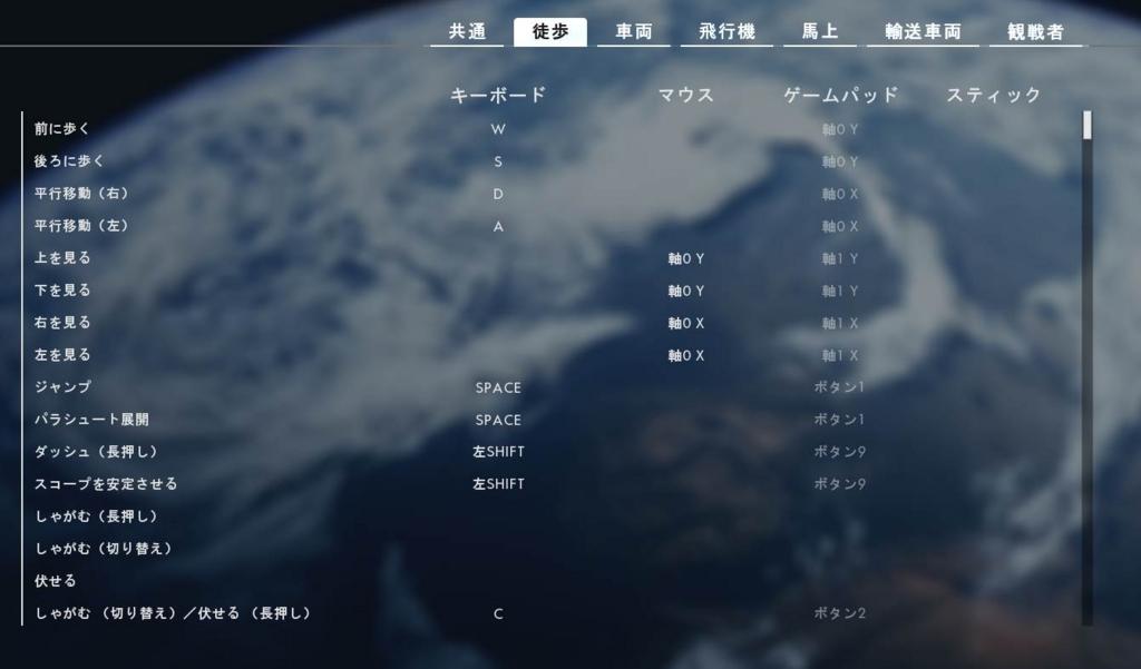 f:id:nebaro_no_id:20170318113213j:plain