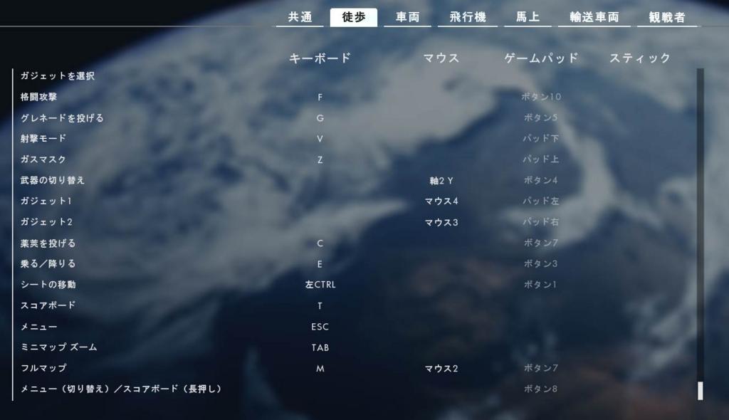 f:id:nebaro_no_id:20170318113229j:plain