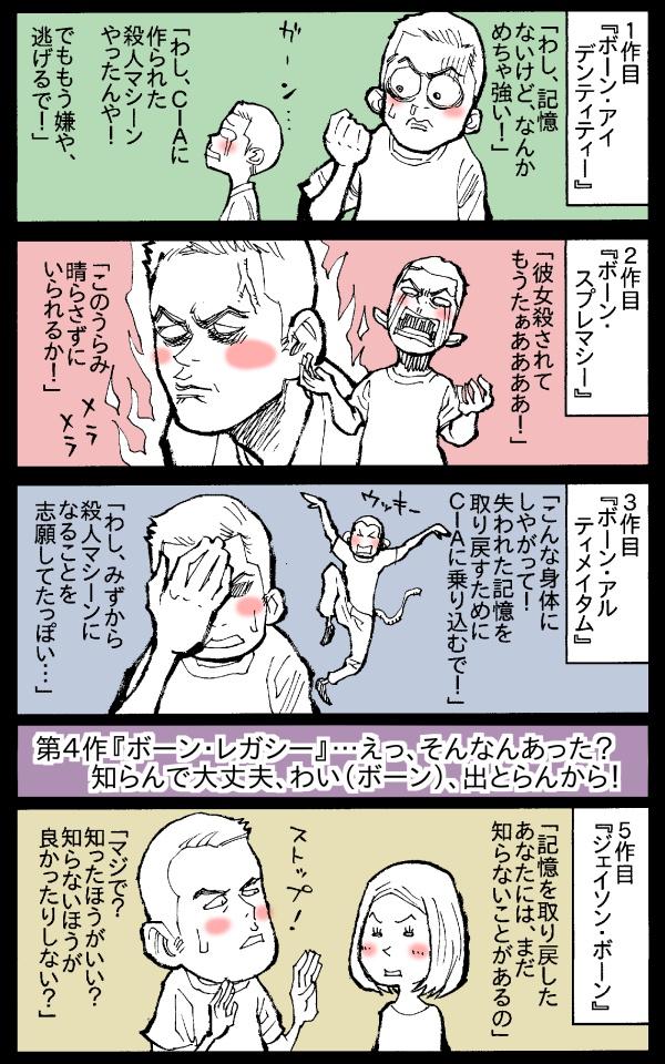 ジェイソンボーンを観るための、ボーンシリーズのまとめ漫画