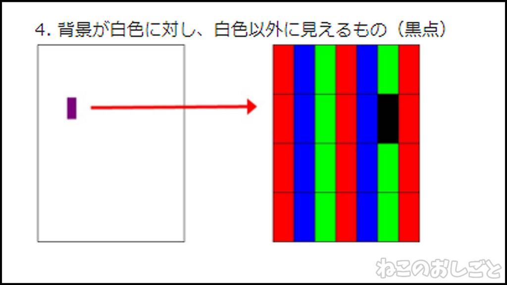 f:id:necozuki299:20180424222700j:plain