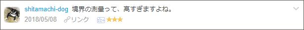 f:id:necozuki299:20180508185943p:plain