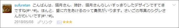 f:id:necozuki299:20180509165455p:plain