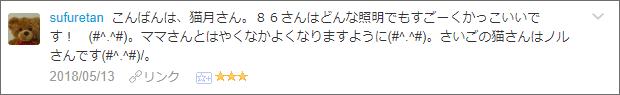 f:id:necozuki299:20180514204435p:plain