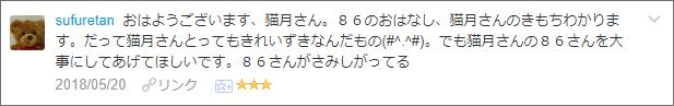 f:id:necozuki299:20180520195712p:plain