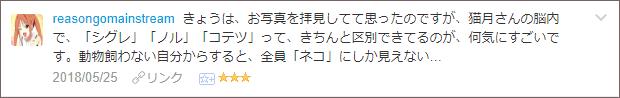 f:id:necozuki299:20180526233549p:plain