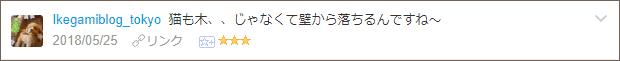 f:id:necozuki299:20180526233554p:plain