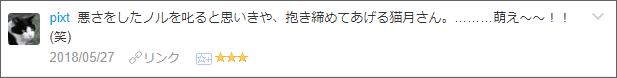 f:id:necozuki299:20180528011604p:plain