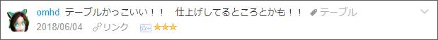 f:id:necozuki299:20180604142648p:plain