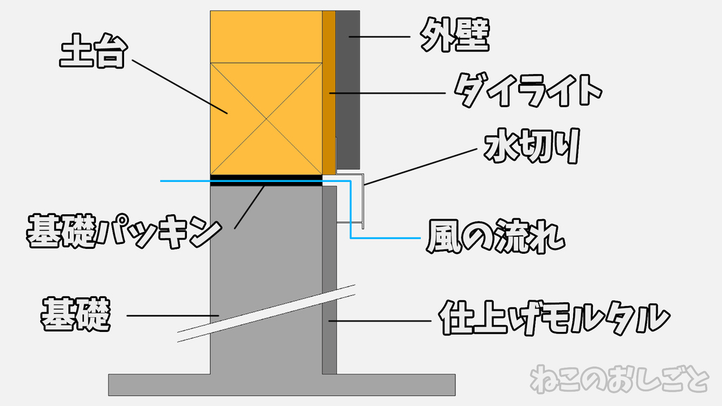 f:id:necozuki299:20181005212027j:plain