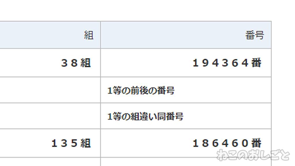 f:id:necozuki299:20190202135037j:plain