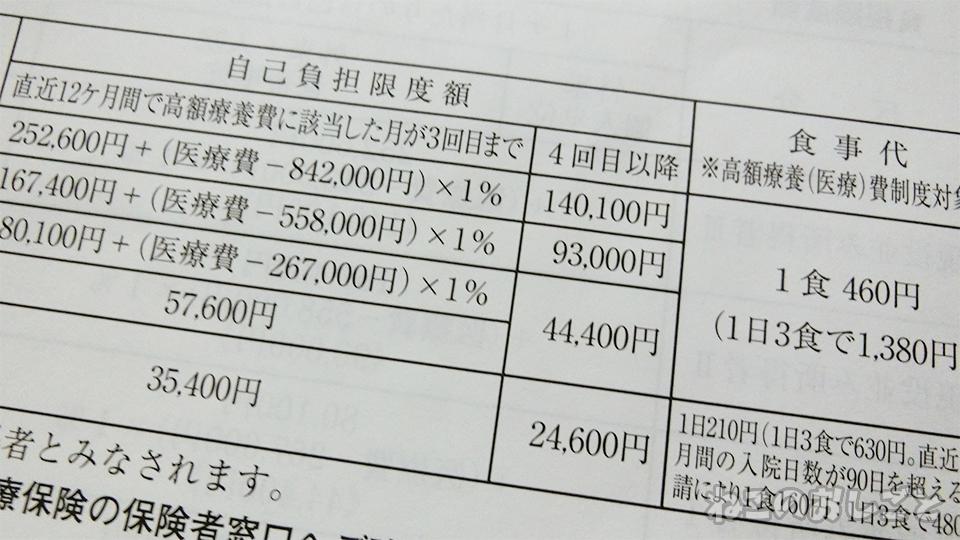f:id:necozuki299:20200202190153j:plain