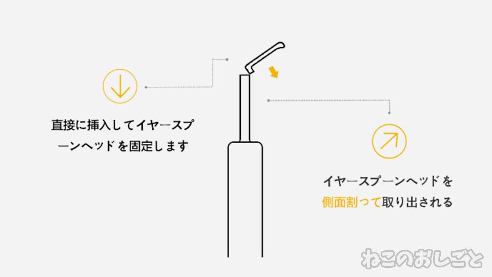 f:id:necozuki299:20200217235935j:plain
