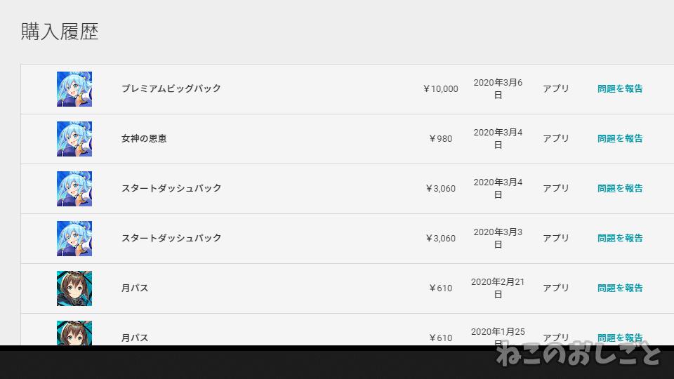 f:id:necozuki299:20200312144957p:plain