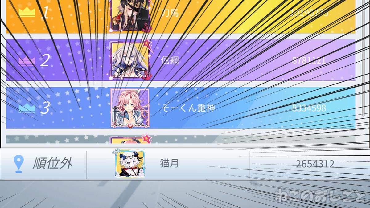 f:id:necozuki299:20201208162616j:plain