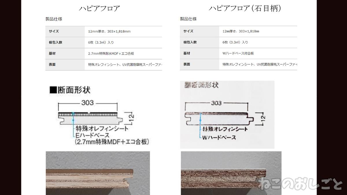 f:id:necozuki299:20201228170357j:plain