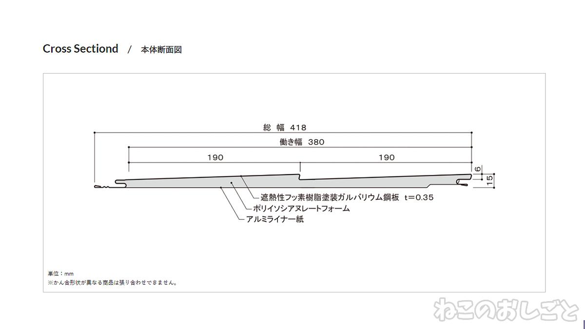 f:id:necozuki299:20210425122545j:plain
