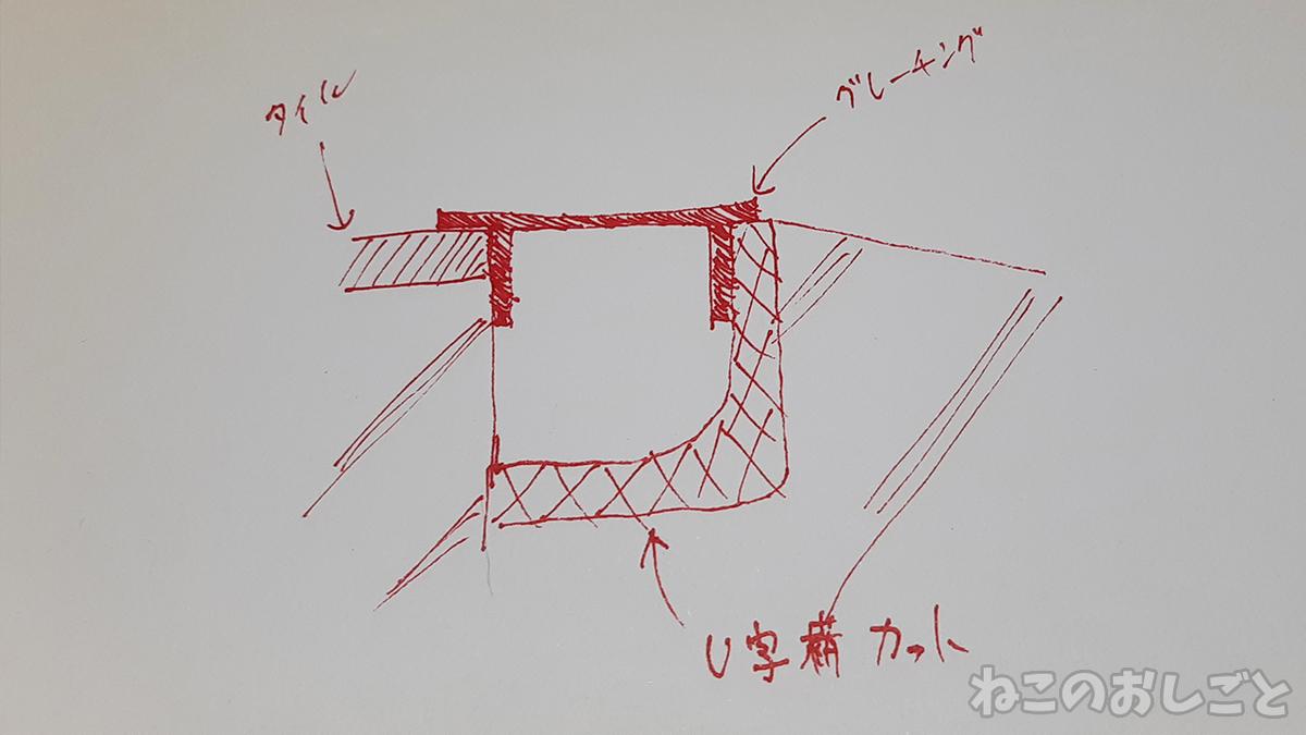 f:id:necozuki299:20210613154113j:plain
